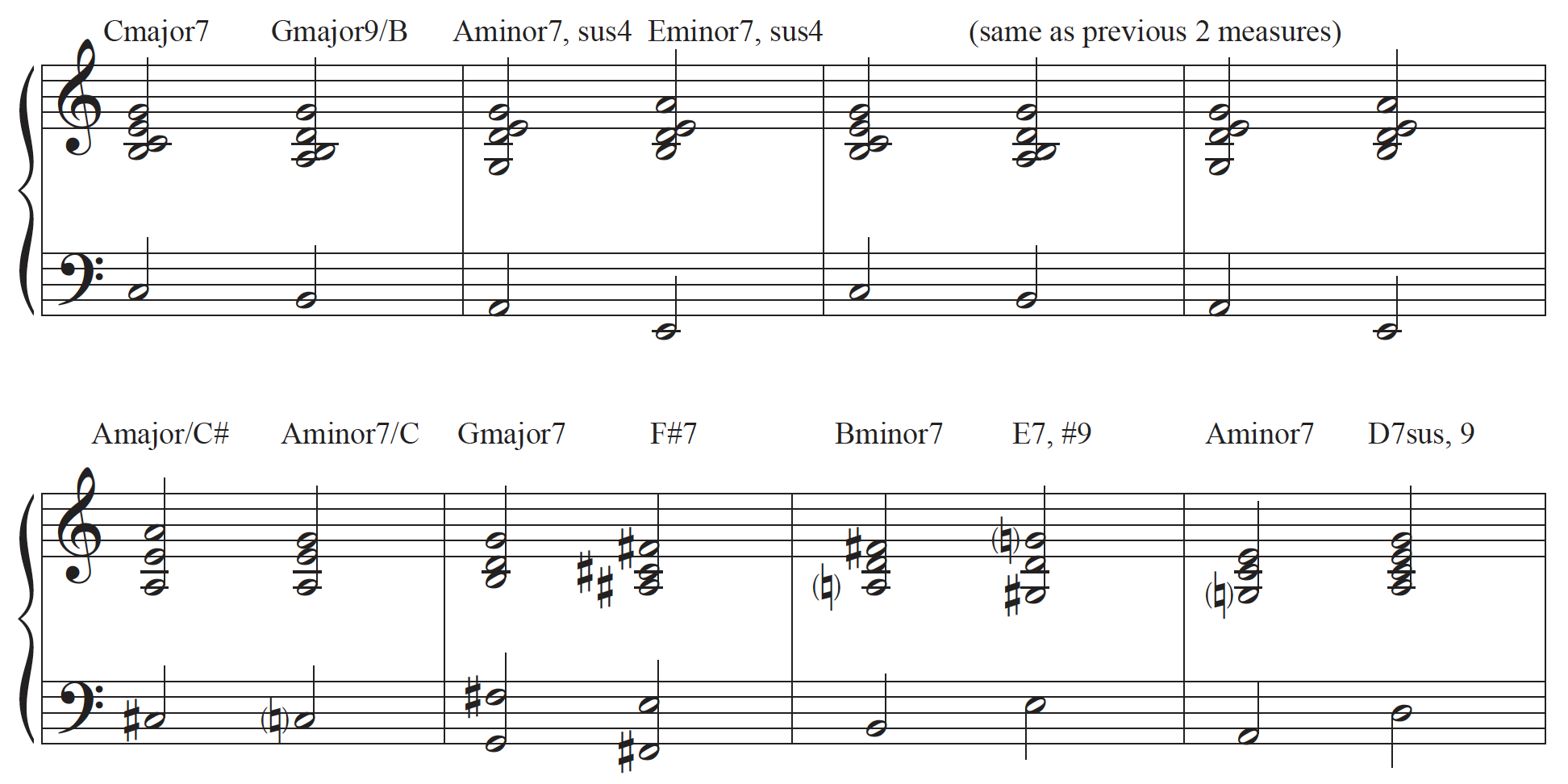 Peg Chorus 8 measures.png