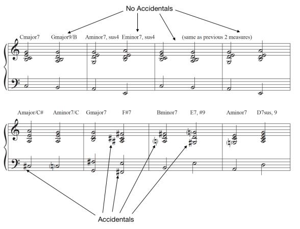 Peg Chorus with Accidentals